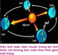4 Nam nhuan 2